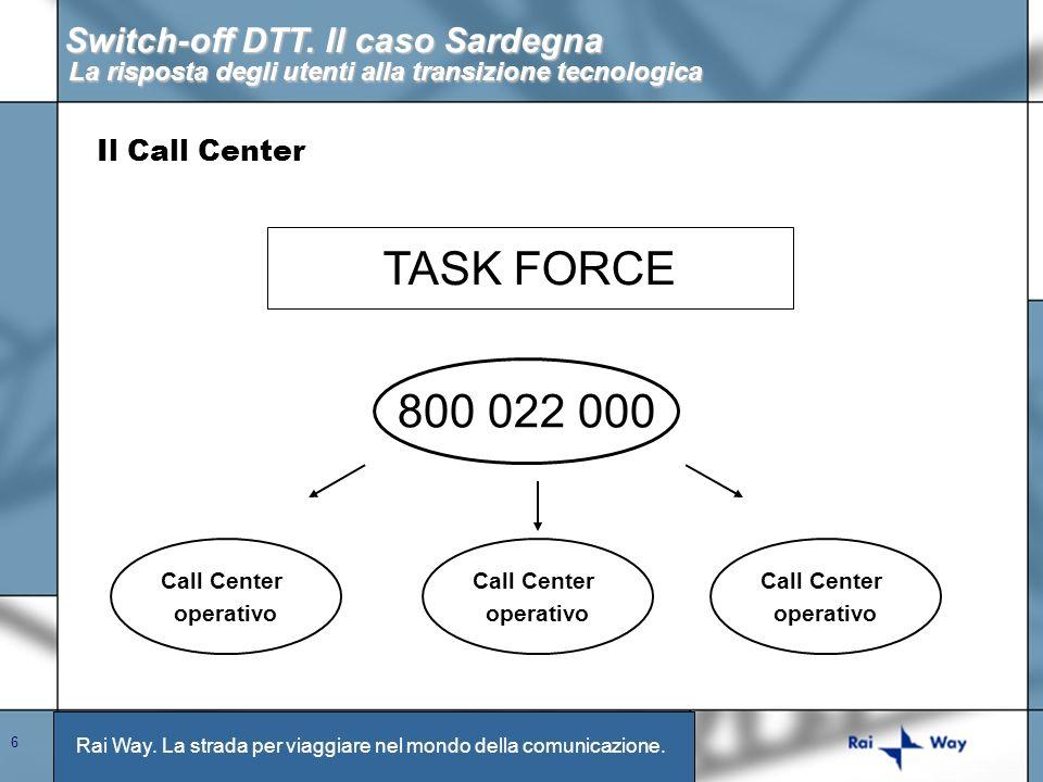 Rai Way. La strada per viaggiare nel mondo della comunicazione. 6 TASK FORCE 800 022 000 Call Center operativo Switch-off DTT. Il caso Sardegna La ris