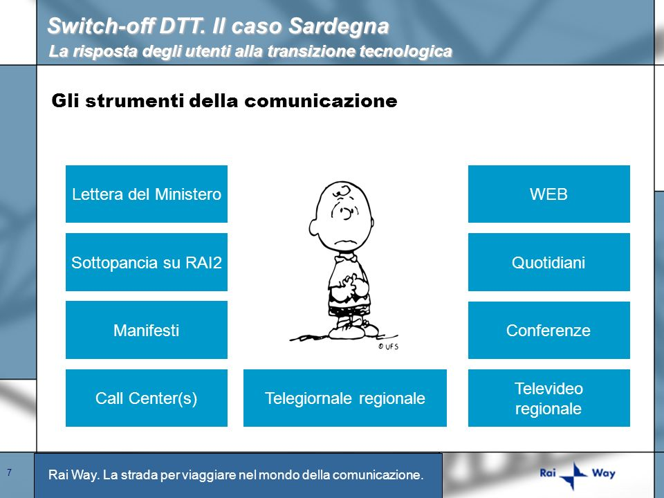 Rai Way. La strada per viaggiare nel mondo della comunicazione. 7 Lettera del Ministero Sottopancia su RAI2 Manifesti WEB Quotidiani Conferenze Call C
