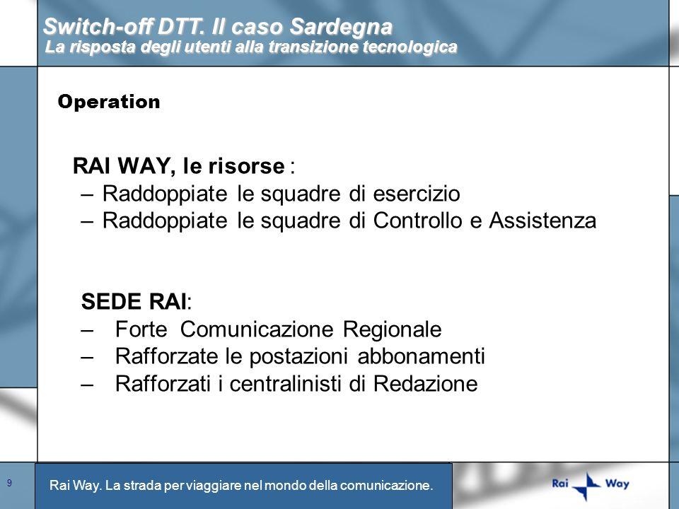 Rai Way. La strada per viaggiare nel mondo della comunicazione. 9 RAI WAY, le risorse : –Raddoppiate le squadre di esercizio –Raddoppiate le squadre d
