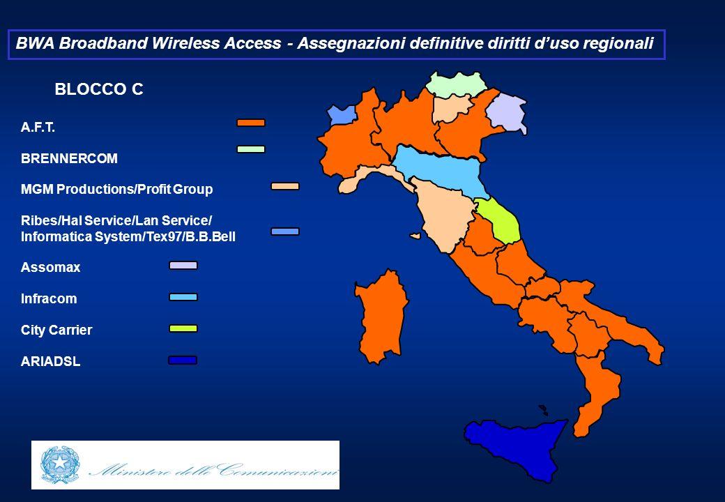 BWA Broadband Wireless Access - Assegnazioni definitive diritti duso nazionali BLOCCO B E-VIA GRUPPO RETELIT TELECOM ITALIA S.p.A.