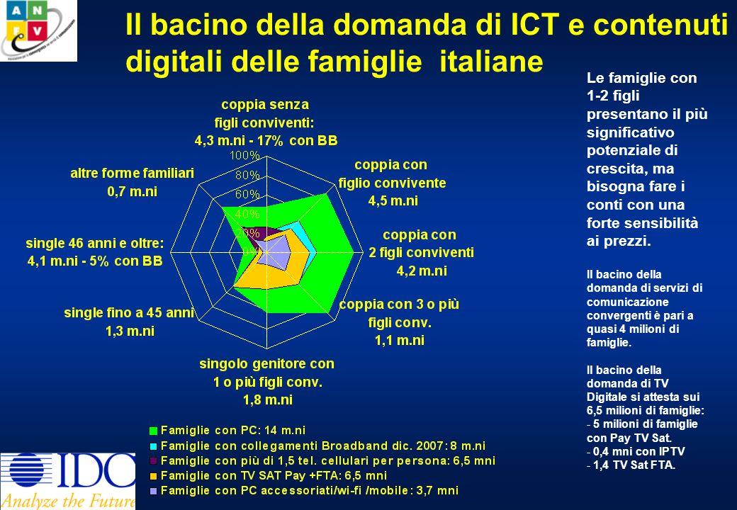 Il bacino della domanda di ICT e contenuti digitali delle famiglie italiane Le famiglie con 1-2 figli presentano il più significativo potenziale di crescita, ma bisogna fare i conti con una forte sensibilità ai prezzi.