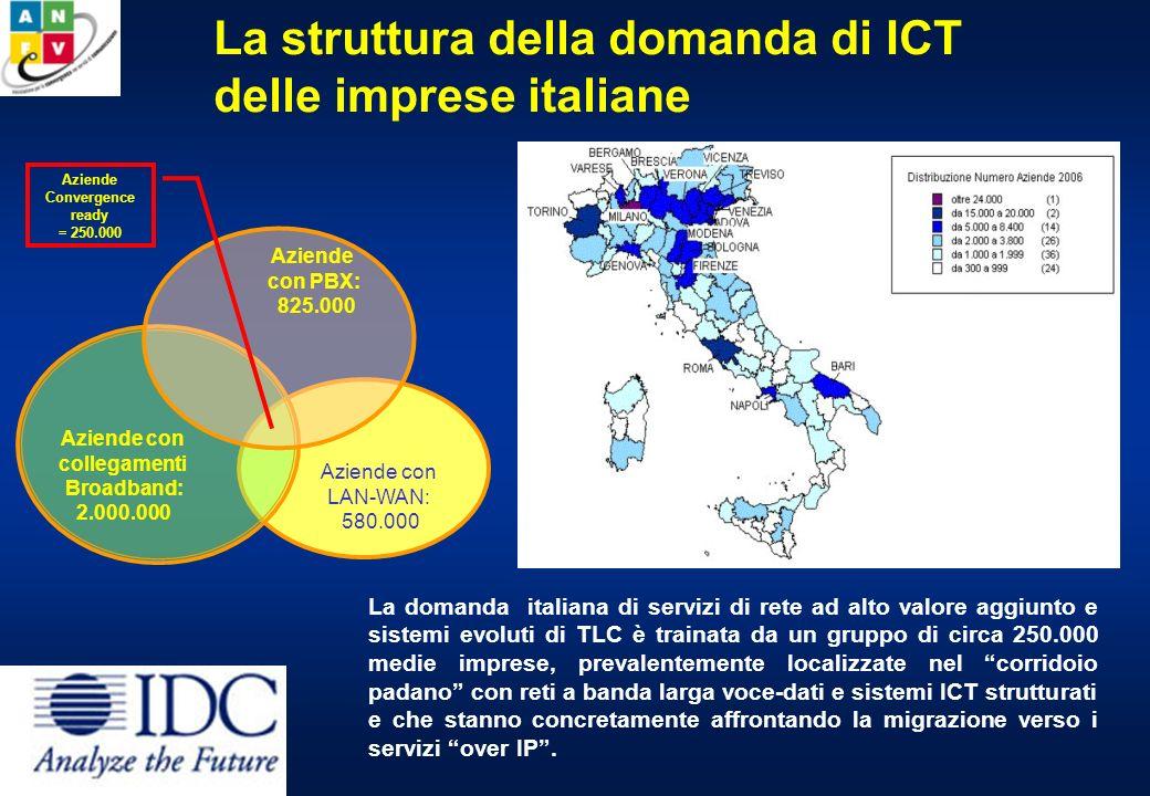 Il bacino della domanda di ICT delle imprese italiane Il bacino della domanda di ICT si spacca sulla soglia dei 50 addetti.