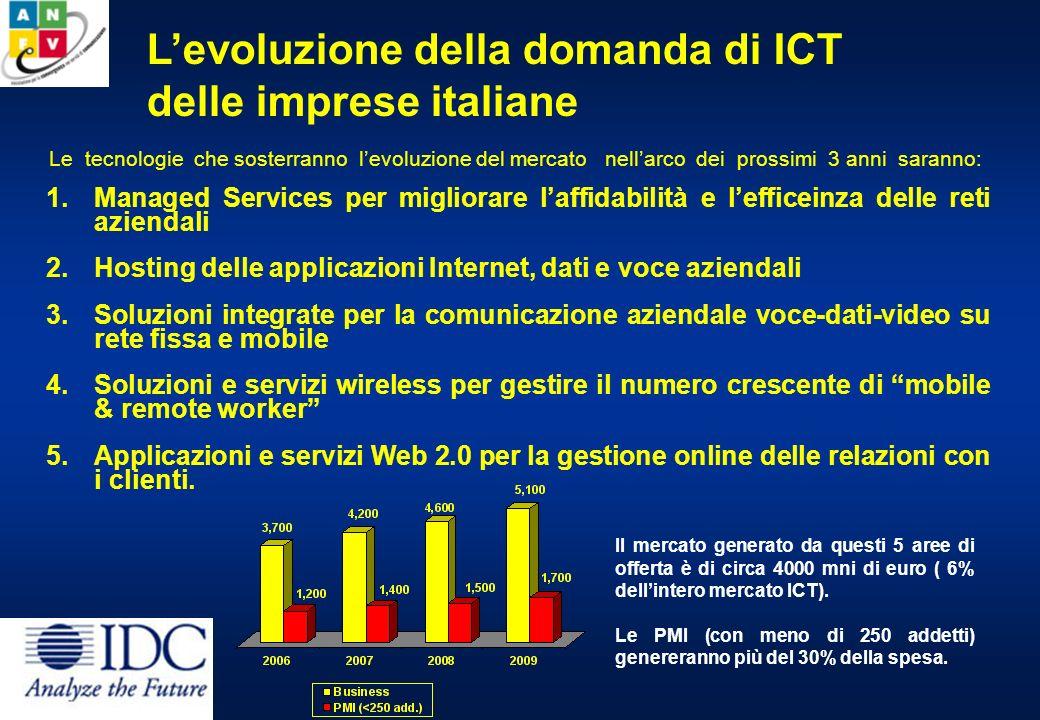 La struttura della domanda di ICT delle imprese italiane La domanda italiana di servizi di rete ad alto valore aggiunto e sistemi evoluti di TLC è trainata da un gruppo di circa 250.000 medie imprese, prevalentemente localizzate nel corridoio padano con reti a banda larga voce-dati e sistemi ICT strutturati e che stanno concretamente affrontando la migrazione verso i servizi over IP.