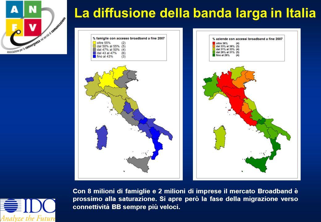 ANFoV Milano, 3 marzo 2008 Osservatorio Personal Broadband: quali spazi di mercato.