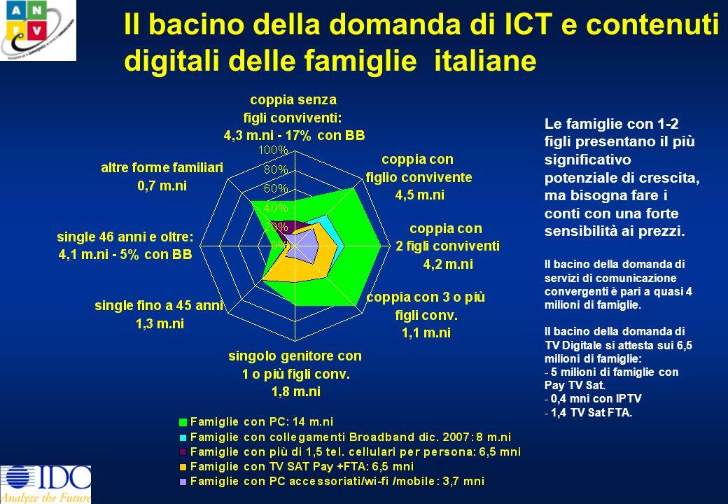 La diffusione della banda larga in Italia Con 8 milioni di famiglie e 2 milioni di imprese il mercato Broadband è prossimo alla saturazione.