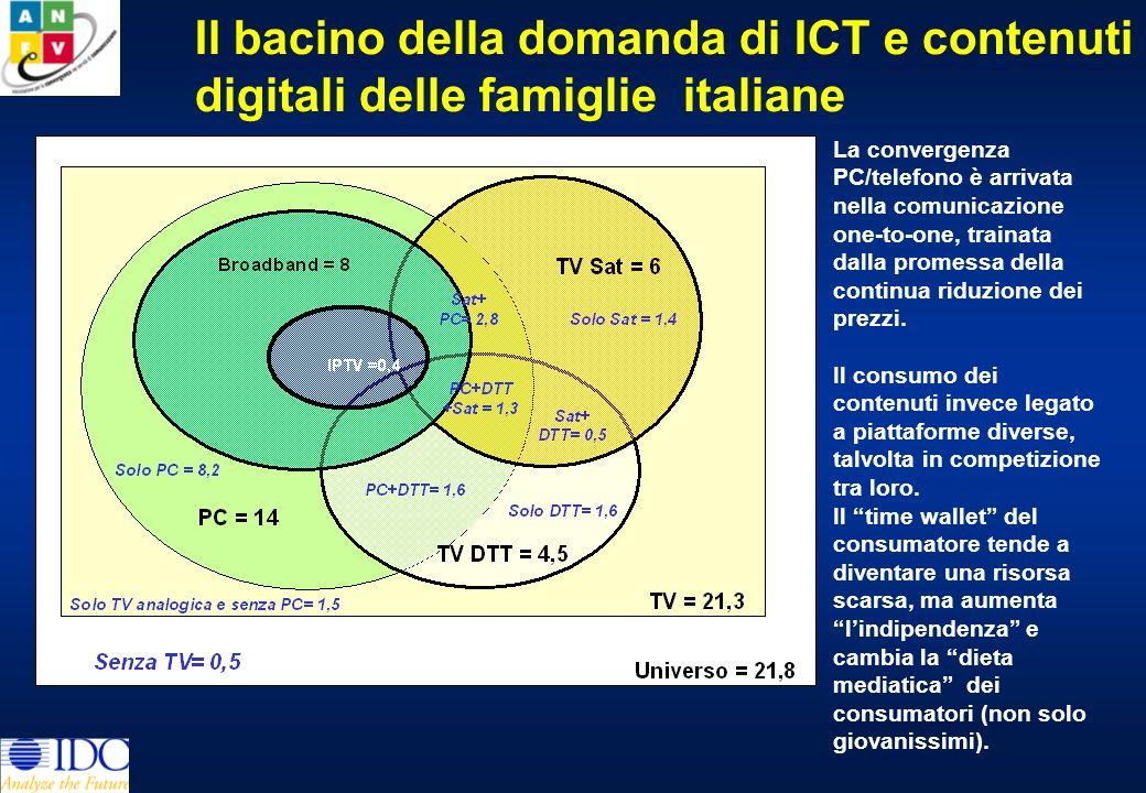 Il bacino della domanda di ICT e contenuti digitali delle famiglie italiane La convergenza PC/telefono è arrivata nella comunicazione one-to-one, trainata dalla promessa della continua riduzione dei prezzi.