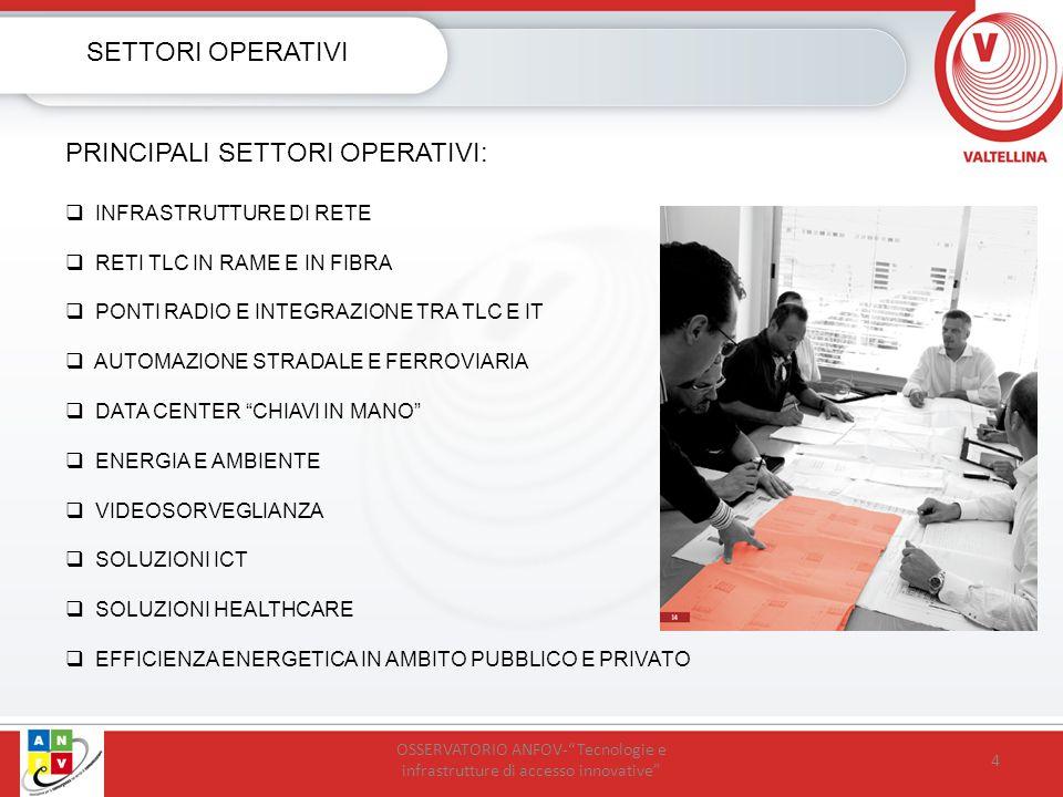4 SETTORI OPERATIVI PRINCIPALI SETTORI OPERATIVI: INFRASTRUTTURE DI RETE RETI TLC IN RAME E IN FIBRA PONTI RADIO E INTEGRAZIONE TRA TLC E IT AUTOMAZIONE STRADALE E FERROVIARIA DATA CENTER CHIAVI IN MANO ENERGIA E AMBIENTE VIDEOSORVEGLIANZA SOLUZIONI ICT SOLUZIONI HEALTHCARE EFFICIENZA ENERGETICA IN AMBITO PUBBLICO E PRIVATO OSSERVATORIO ANFOV-Tecnologie e infrastrutture di accesso innovative