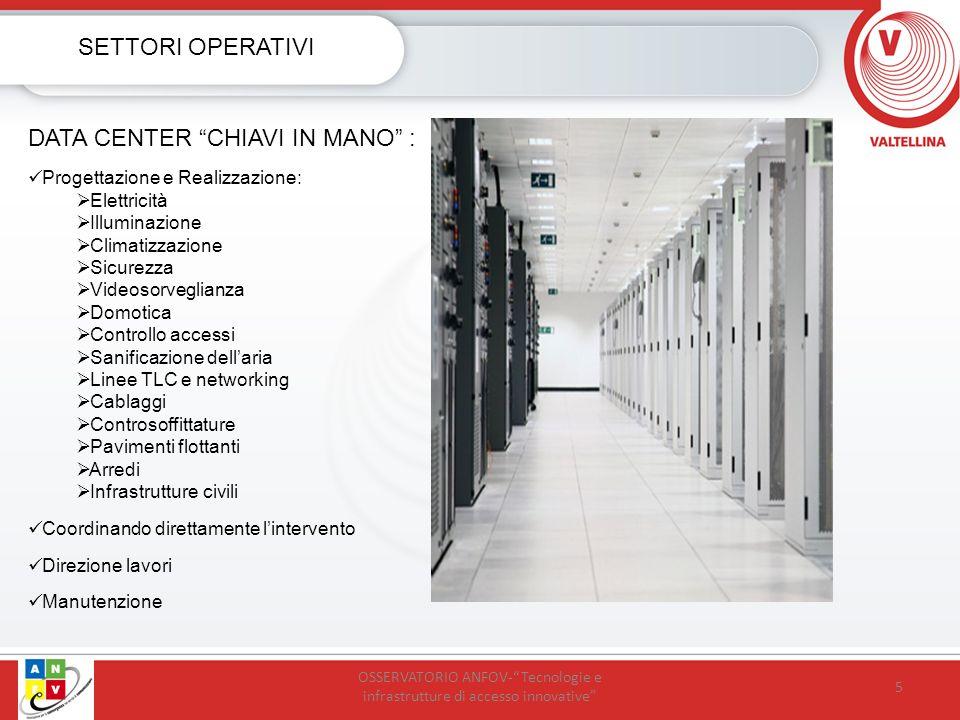 5 SETTORI OPERATIVI DATA CENTER CHIAVI IN MANO : Progettazione e Realizzazione: Elettricità Illuminazione Climatizzazione Sicurezza Videosorveglianza