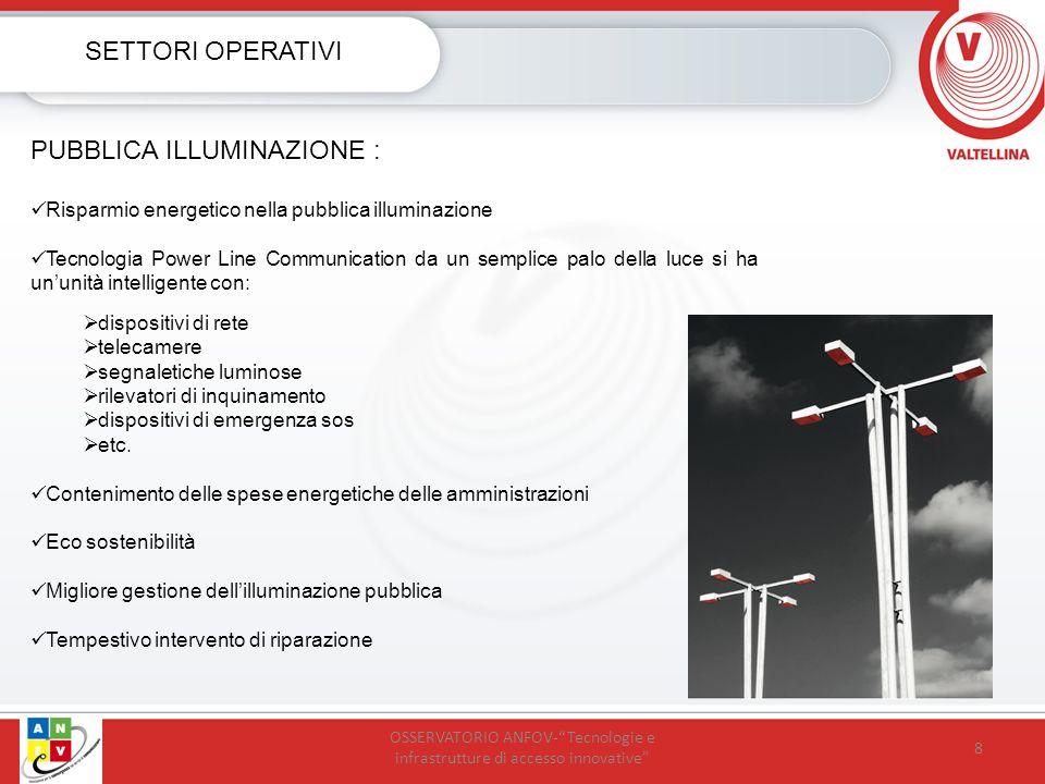 8 SETTORI OPERATIVI PUBBLICA ILLUMINAZIONE : Risparmio energetico nella pubblica illuminazione Tecnologia Power Line Communication da un semplice palo