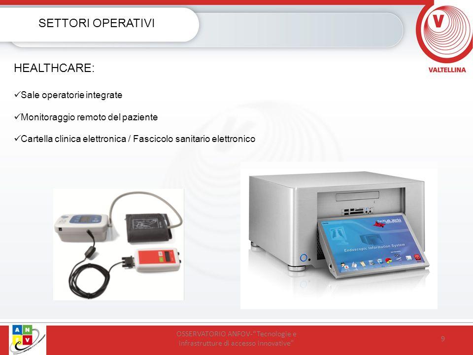 9 SETTORI OPERATIVI HEALTHCARE: Sale operatorie integrate Monitoraggio remoto del paziente Cartella clinica elettronica / Fascicolo sanitario elettronico OSSERVATORIO ANFOV-Tecnologie e infrastrutture di accesso innovative