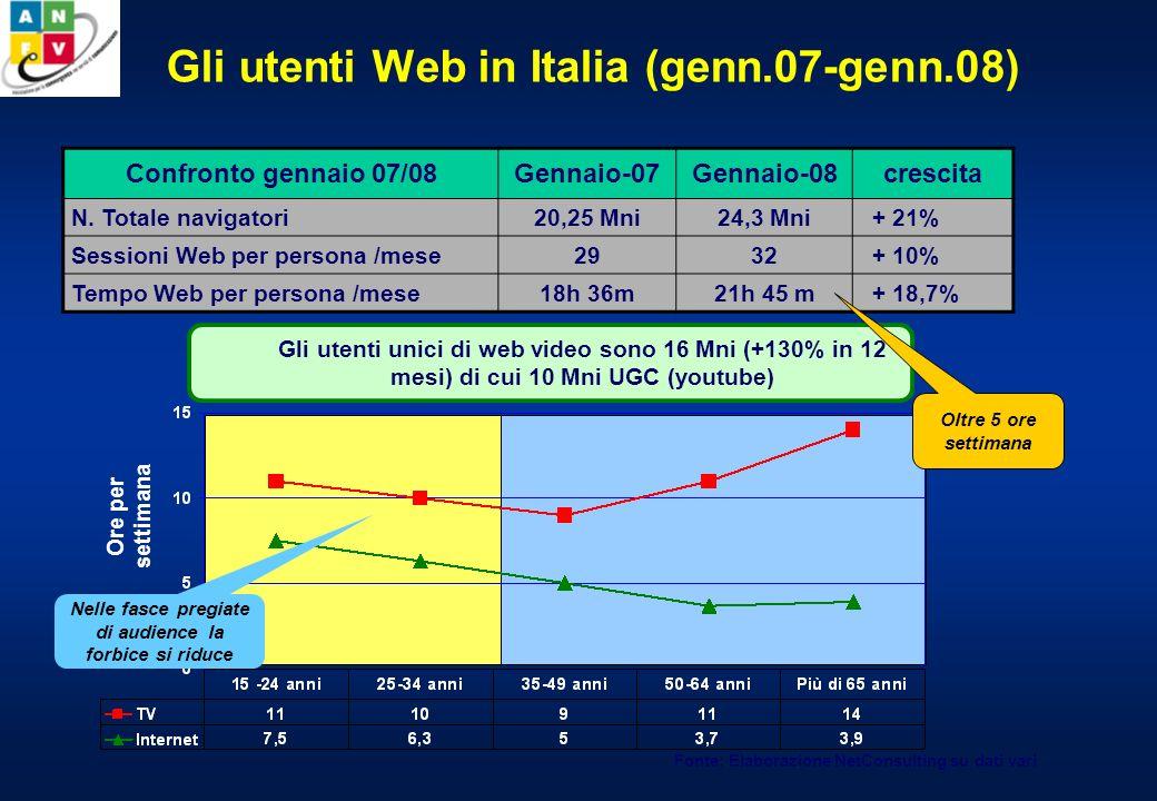 Gli utenti Web in Italia (genn.07-genn.08) Confronto gennaio 07/08Gennaio-07Gennaio-08crescita N.