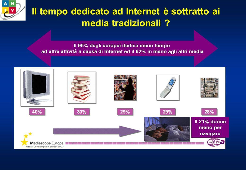 Il tempo dedicato ad Internet è sottratto ai media tradizionali .
