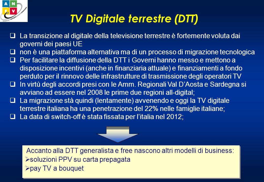 Andamento della raccolta pubblicitaria TV in Italia, 2002-2006 Dati in milioni di Fonte: elaborazioni NetConsulting su dati Nielsen 4,9% 10,4% 2,6% 0,8% La TV assorbe storicamente il 53% degli investimenti pubblicitari