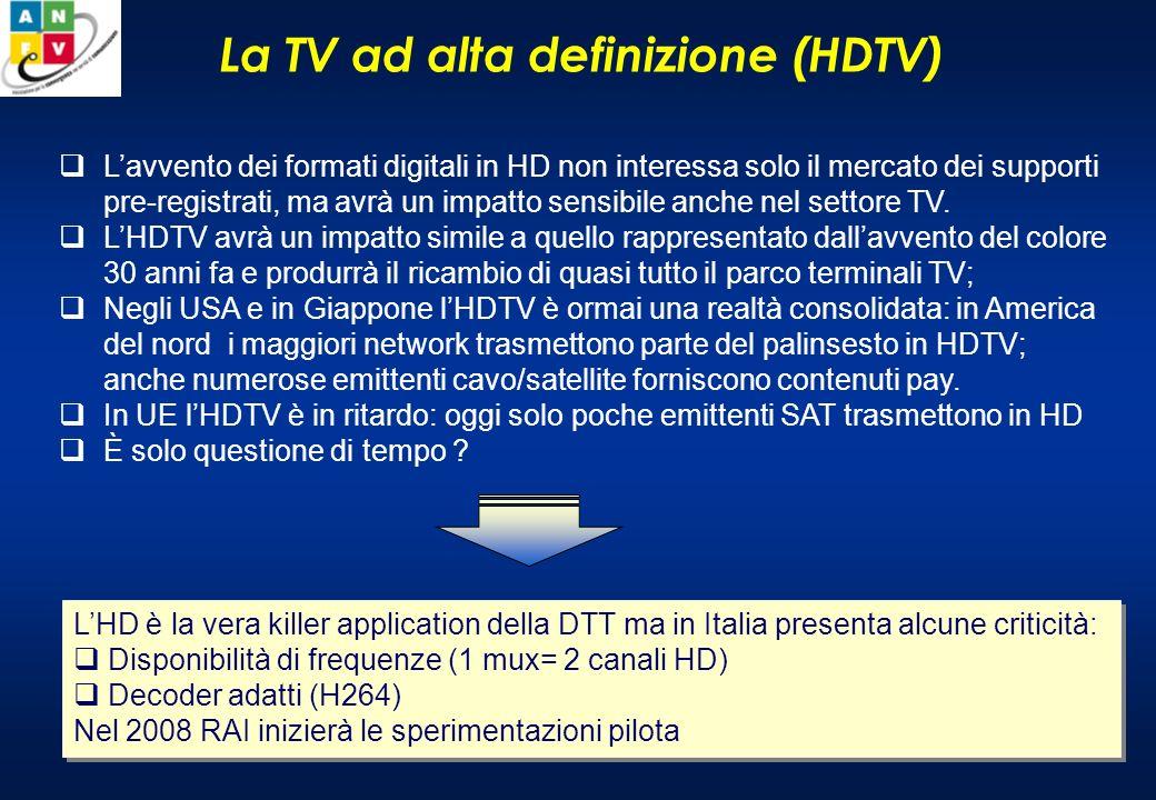 TV Digitale terrestre (DTT) La transizione al digitale della televisione terrestre è fortemente voluta dai governi dei paesi UE non è una piattaforma alternativa ma di un processo di migrazione tecnologica Per facilitare la diffusione della DTT i Governi hanno messo e mettono a disposizione incentivi (anche in finanziaria attuale) e finanziamenti a fondo perduto per il rinnovo delle infrastrutture di trasmissione degli operatori TV In virtù degli accordi presi con le Amm.