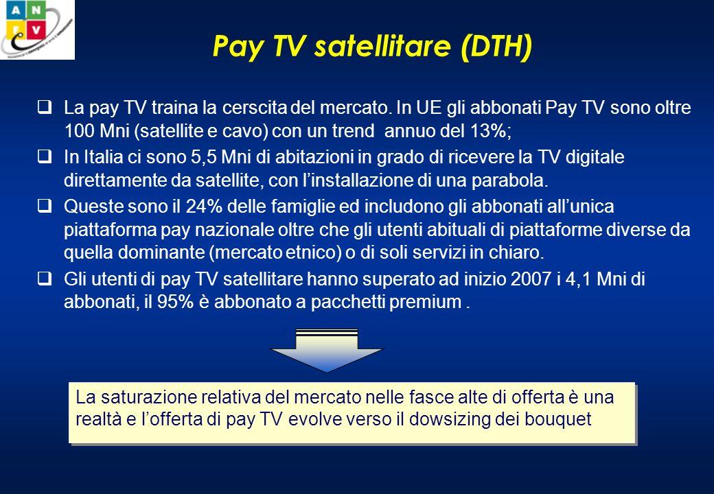 Pay TV satellitare (DTH) La pay TV traina la cerscita del mercato.