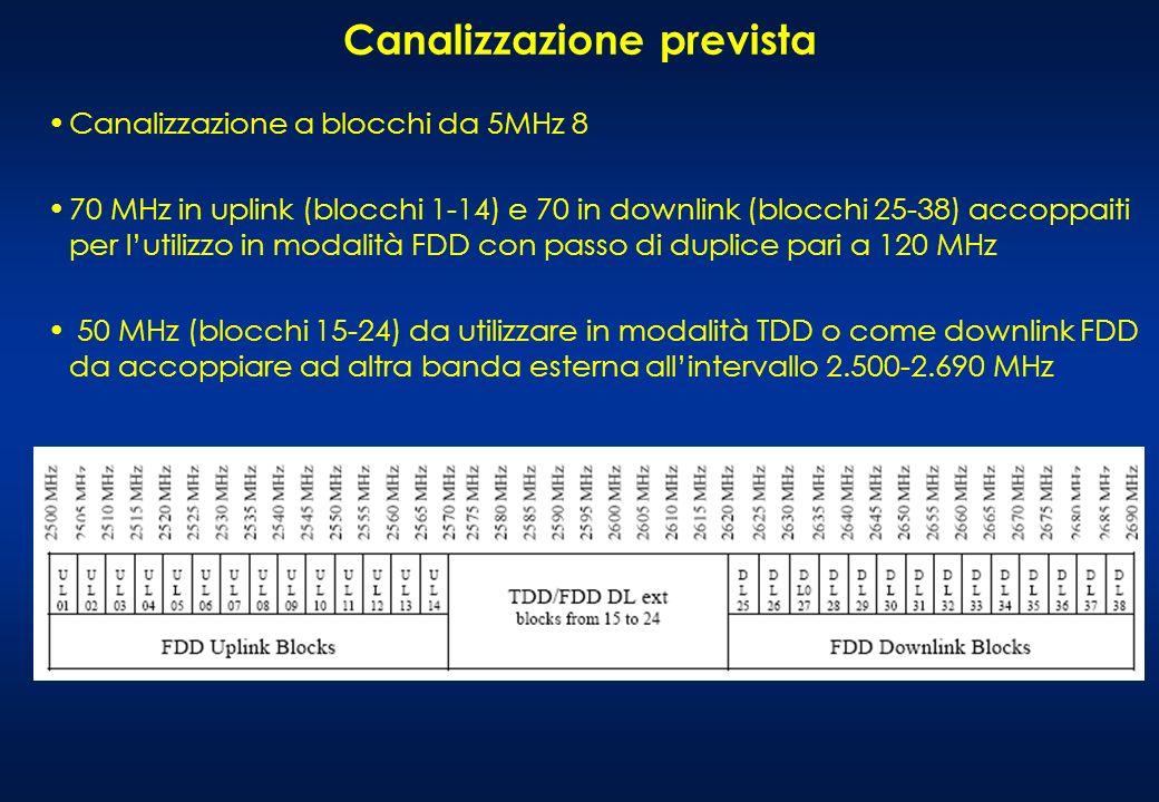 Canalizzazione prevista Canalizzazione a blocchi da 5MHz 8 70 MHz in uplink (blocchi 1-14) e 70 in downlink (blocchi 25-38) accoppaiti per lutilizzo in modalità FDD con passo di duplice pari a 120 MHz 50 MHz (blocchi 15-24) da utilizzare in modalità TDD o come downlink FDD da accoppiare ad altra banda esterna allintervallo 2.500-2.690 MHz