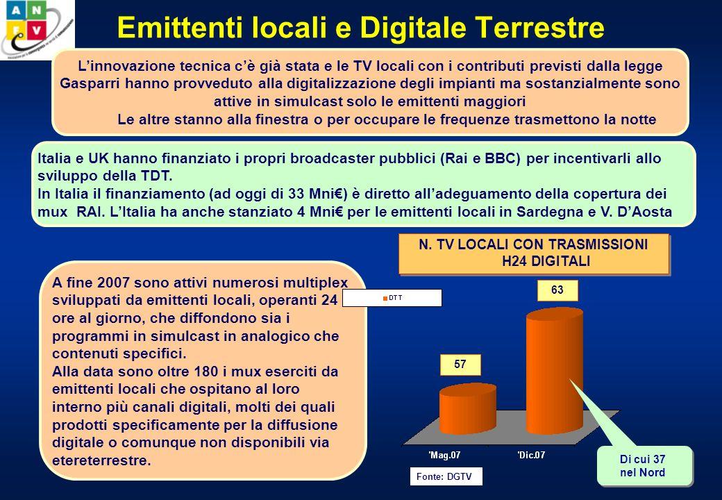 Emittenti locali e Digitale Terrestre A fine 2007 sono attivi numerosi multiplex sviluppati da emittenti locali, operanti 24 ore al giorno, che diffondono sia i programmi in simulcast in analogico che contenuti specifici.