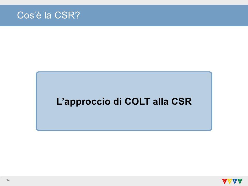 Lapproccio di COLT alla CSR Cosè la CSR? 14