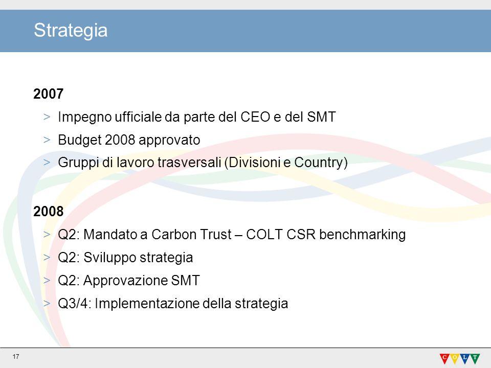 17 Strategia 2007 >Impegno ufficiale da parte del CEO e del SMT >Budget 2008 approvato >Gruppi di lavoro trasversali (Divisioni e Country) 2008 >Q2: M