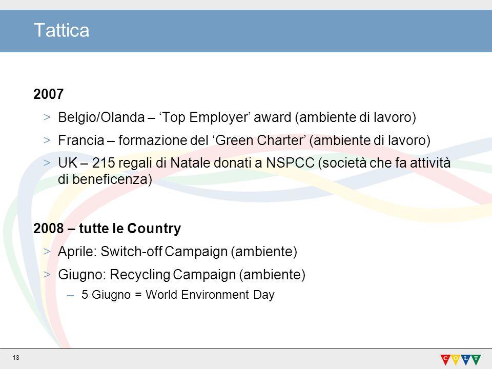 18 Tattica 2007 >Belgio/Olanda – Top Employer award (ambiente di lavoro) >Francia – formazione del Green Charter (ambiente di lavoro) >UK – 215 regali