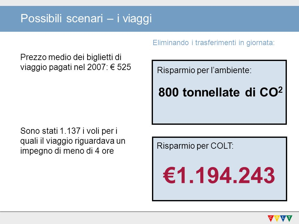 Possibili scenari - Energia (tutti i Paesi COLT) La spesa in energia del 2007 è stata di 2.019.600 (o 504 per persona) Risparmio per lambiente: 5.100 tonnellate di CO 2 Risparmio per COLT: 706.860 Realizzando un programma interno di risparmio energetico, COLT potrebbe ridurre di almeno il 35% i costi in energia: