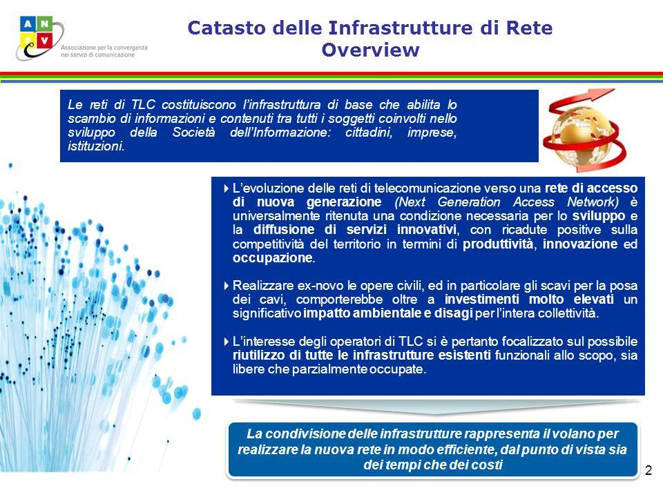 Catasto delle Infrastrutture di Rete Overview Le reti di TLC costituiscono linfrastruttura di base che abilita lo scambio di informazioni e contenuti tra tutti i soggetti coinvolti nello sviluppo della Società dellInformazione: cittadini, imprese, istituzioni.