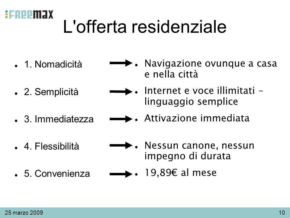 1025 marzo 2009 L offerta residenziale 1. Nomadicità 2.