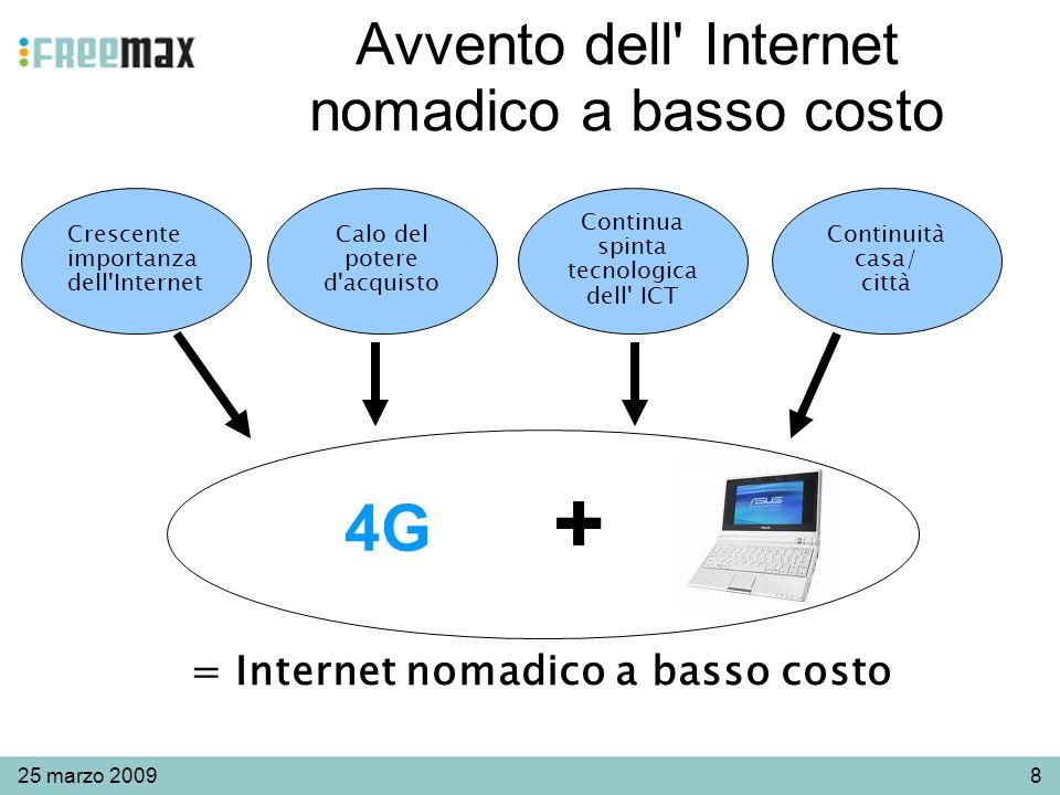 825 marzo 2009 Avvento dell Internet nomadico a basso costo + = Internet nomadico a basso costo Crescente importanza dell Internet Calo del potere d acquisto Continua spinta tecnologica dell ICT Continuità casa/ città 4G