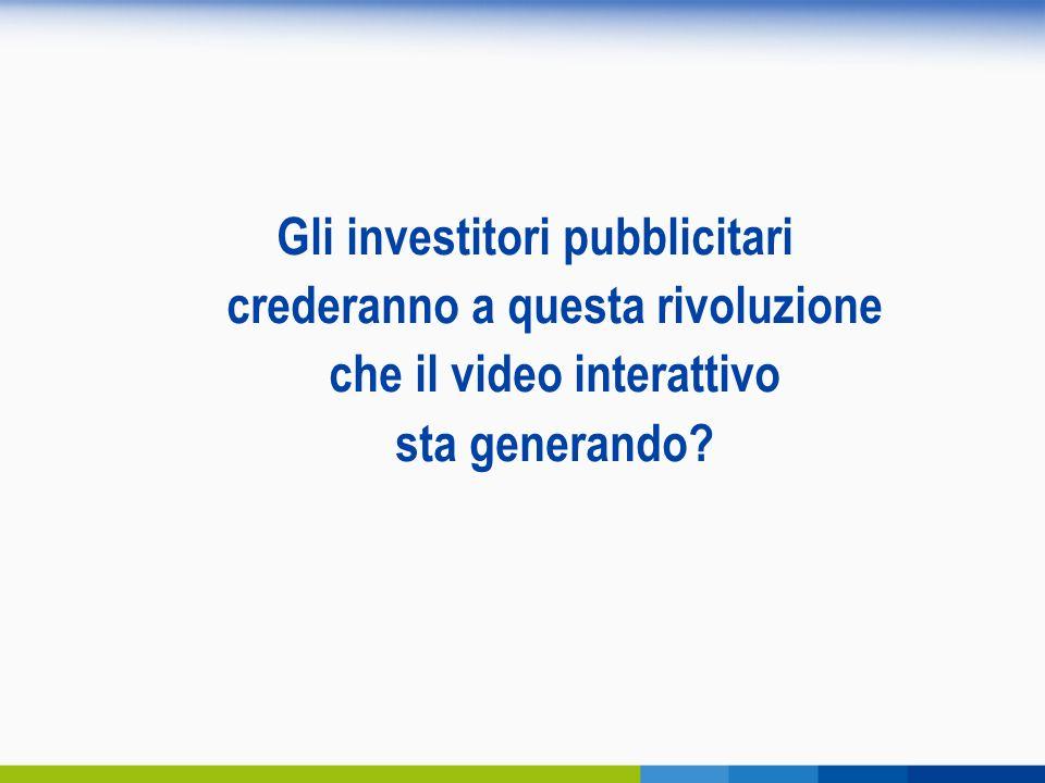 Gli investitori pubblicitari crederanno a questa rivoluzione che il video interattivo sta generando