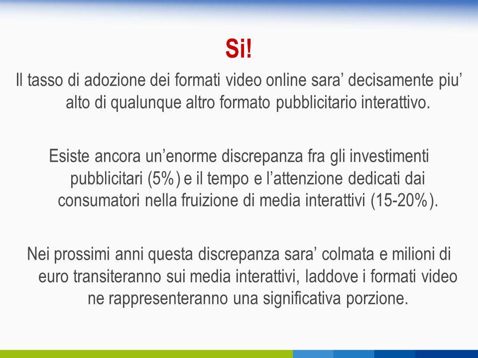 Si! Il tasso di adozione dei formati video online sara decisamente piu alto di qualunque altro formato pubblicitario interattivo. Esiste ancora unenor