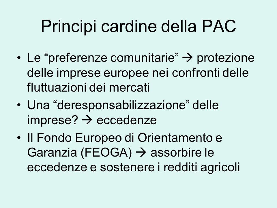 Principi cardine della PAC Le preferenze comunitarie protezione delle imprese europee nei confronti delle fluttuazioni dei mercati Una deresponsabilizzazione delle imprese.