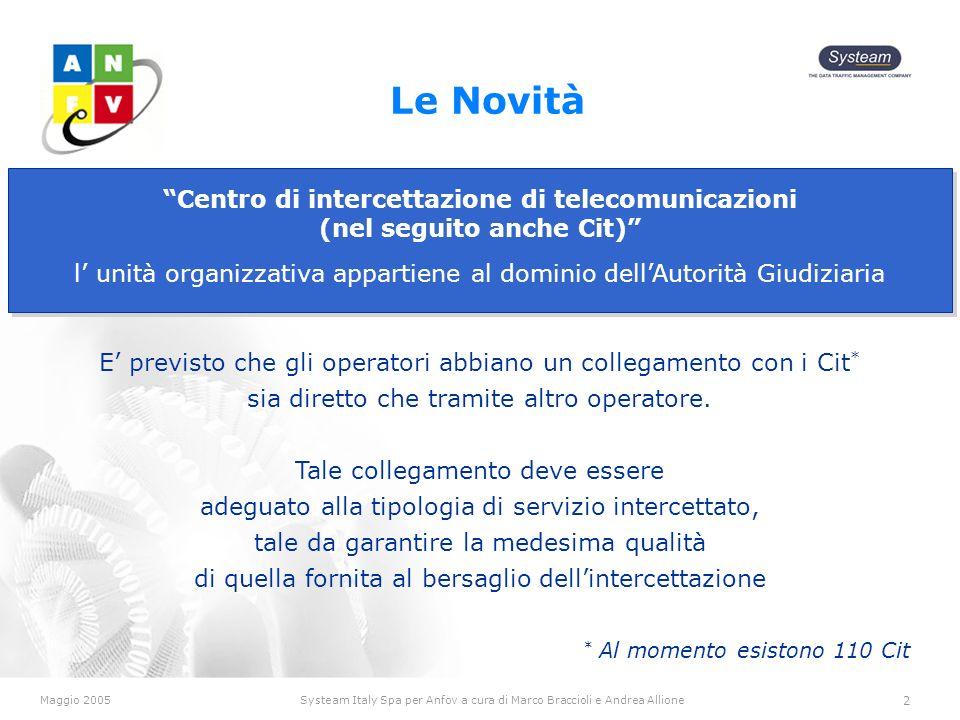 Maggio 2005Systeam Italy Spa per Anfov a cura di Marco Braccioli e Andrea Allione 2 E previsto che gli operatori abbiano un collegamento con i Cit * sia diretto che tramite altro operatore.