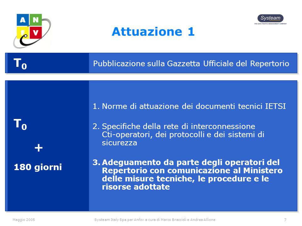 Maggio 2005Systeam Italy Spa per Anfov a cura di Marco Braccioli e Andrea Allione 7 Attuazione 1 T0T0 Pubblicazione sulla Gazzetta Ufficiale del Repertorio T 0 + 180 giorni 1.Norme di attuazione dei documenti tecnici IETSI 2.Specifiche della rete di interconnessione Cti-operatori, dei protocolli e dei sistemi di sicurezza 3.Adeguamento da parte degli operatori del Repertorio con comunicazione al Ministero delle misure tecniche, le procedure e le risorse adottate