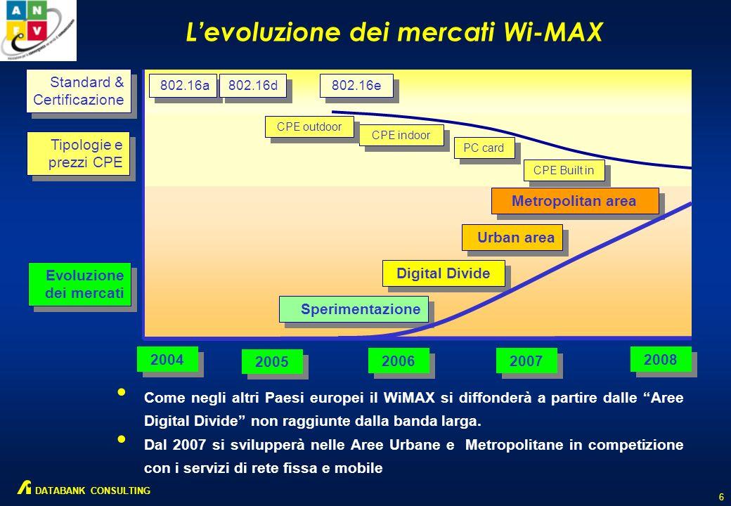 WiMAX Telecom AG prevede le prime installazioni nel 2005 WiMAX Telecom Gmbh prevede di lanciare i primi servizi entro lestate 2005 Altitude Telecom a fine 2004 ha realizzato uninstallazione nella Regione dellOrne Irish Broadband prevede la prima installazione nella periferia di Dublino Enertel ha lanciato servizi WiMAX a Rotterdam e prevede di raggiungere copertura naz.