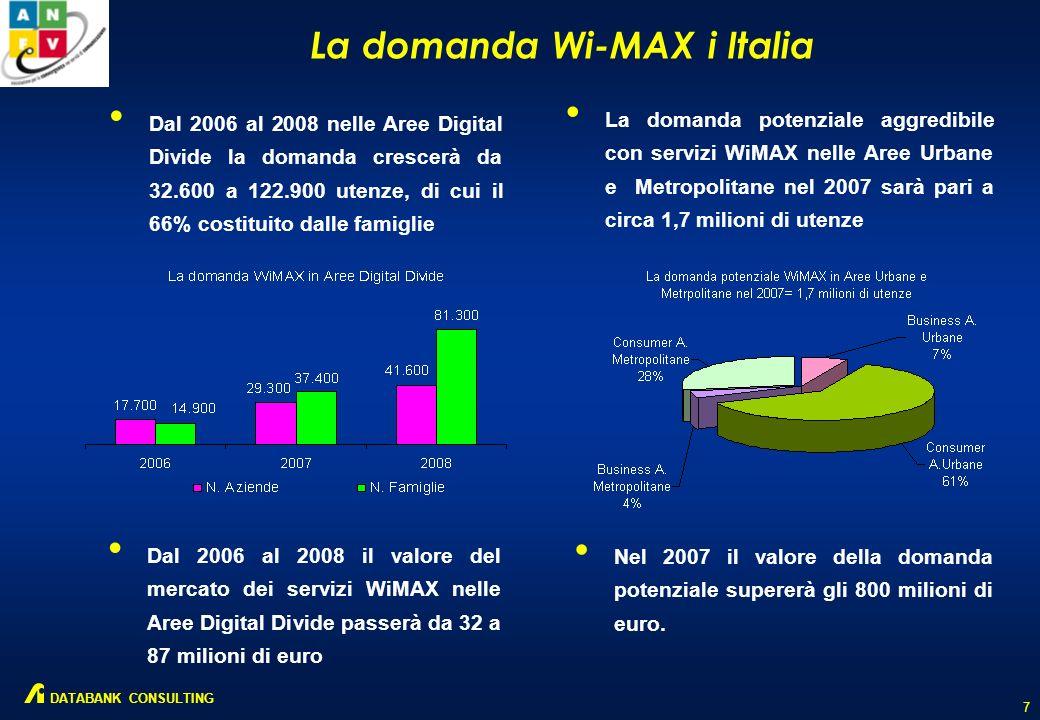 La domanda Wi-MAX i Italia Dal 2006 al 2008 nelle Aree Digital Divide la domanda crescerà da 32.600 a 122.900 utenze, di cui il 66% costituito dalle famiglie La domanda potenziale aggredibile con servizi WiMAX nelle Aree Urbane e Metropolitane nel 2007 sarà pari a circa 1,7 milioni di utenze Dal 2006 al 2008 il valore del mercato dei servizi WiMAX nelle Aree Digital Divide passerà da 32 a 87 milioni di euro Nel 2007 il valore della domanda potenziale supererà gli 800 milioni di euro.