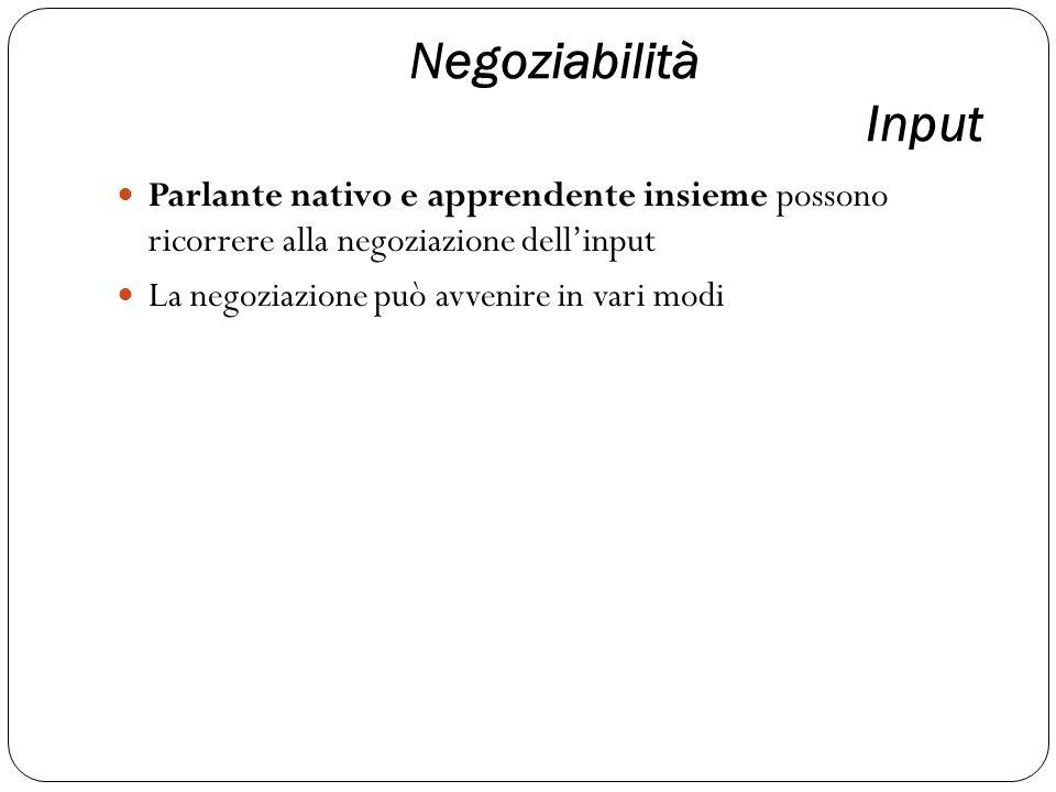 Negoziabilità Input Parlante nativo e apprendente insieme possono ricorrere alla negoziazione dellinput La negoziazione può avvenire in vari modi