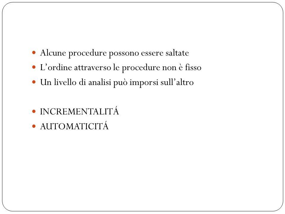 Alcune procedure possono essere saltate Lordine attraverso le procedure non è fisso Un livello di analisi può imporsi sullaltro INCREMENTALITÁ AUTOMATICITÁ