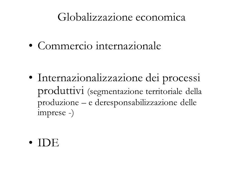 Globalizzazione economica Commercio internazionale Internazionalizzazione dei processi produttivi (segmentazione territoriale della produzione – e deresponsabilizzazione delle imprese -) IDE