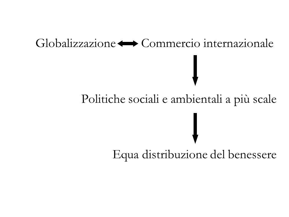 Globalizzazione Commercio internazionale Politiche sociali e ambientali a più scale Equa distribuzione del benessere
