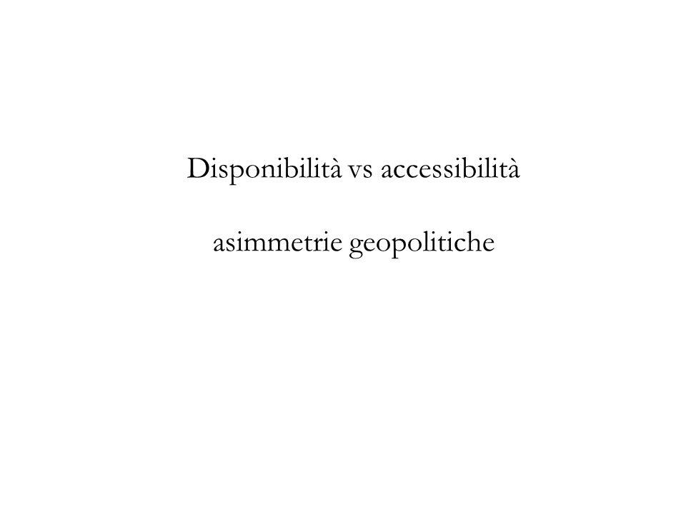 Disponibilità vs accessibilità asimmetrie geopolitiche