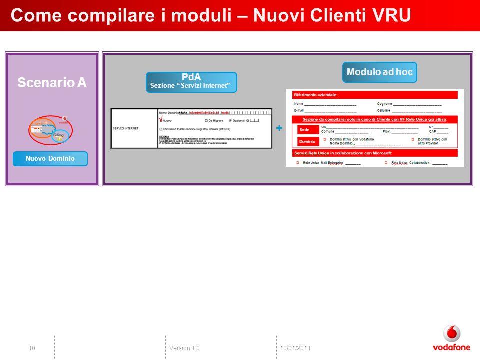 Version 1.01010/01/2011 Come compilare i moduli – Nuovi Clienti VRU Scenario A Nuovo Dominio + Modulo ad hoc PdA Sezione Servizi Internet