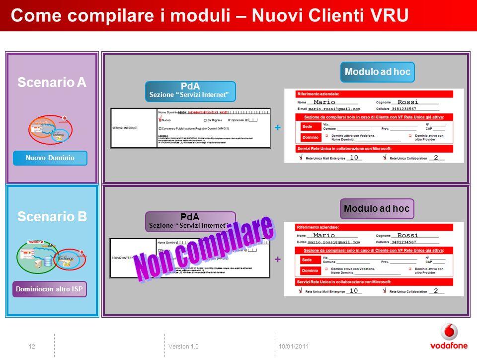 Version 1.01210/01/2011 Come compilare i moduli – Nuovi Clienti VRU Scenario A Nuovo Dominio Scenario B Dominiocon altro ISP + Modulo ad hoc + PdA Sezione Servizi Internet PdA Sezione Servizi Internet