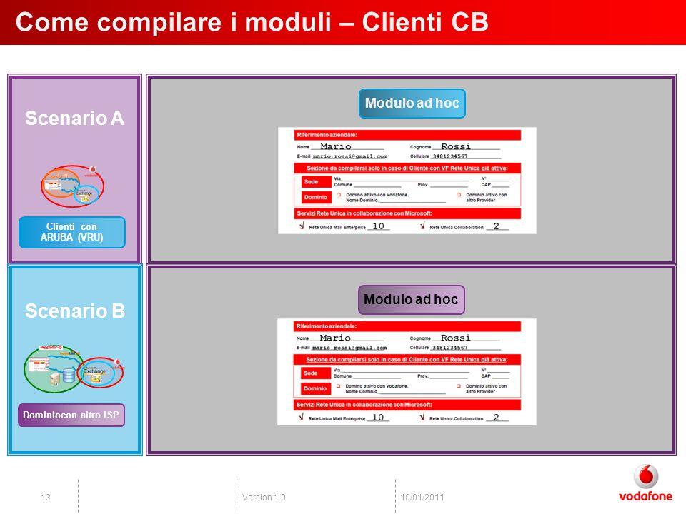 Version 1.01310/01/2011 Come compilare i moduli – Clienti CB Scenario A Clienti con ARUBA (VRU) Scenario B Dominiocon altro ISP Modulo ad hoc