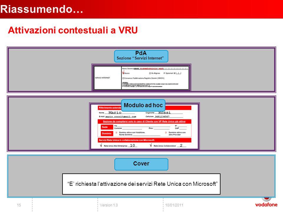 Version 1.01510/01/2011 Riassumendo… PdA Sezione Servizi Internet Cover E richiesta lattivazione dei servizi Rete Unica con Microsoft Modulo ad hoc Attivazioni contestuali a VRU