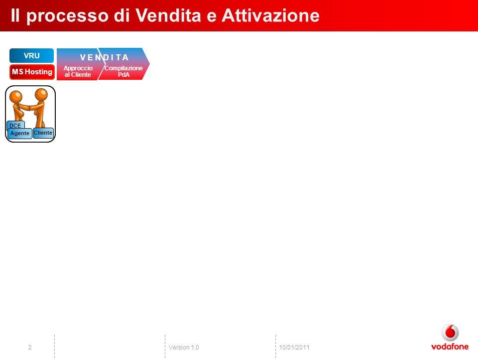 Version 1.0310/01/2011 La Vendita del Servizio