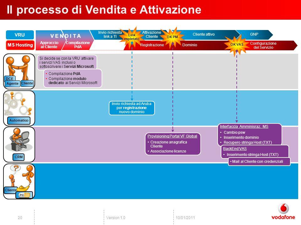 Version 1.02010/01/2011 Configurazione del Servizio Interfaccia Amminisraz.