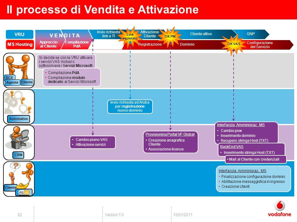 Version 1.02210/01/2011 Configurazione del Servizio Interfaccia Amminisraz.