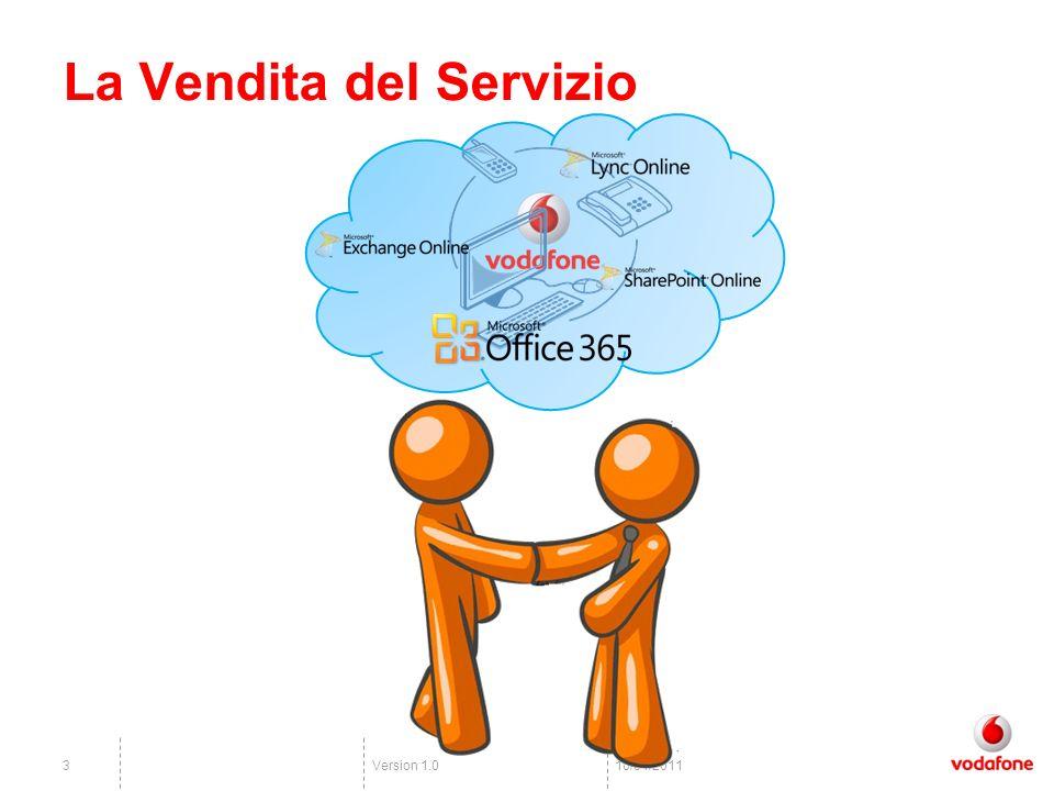 Version 1.01410/01/2011 Modulo ad hoc MarioRossi mario.rossi@gmail.com3481234567 102 Manzoni 1 MilanoMI 20100 dominio.ext