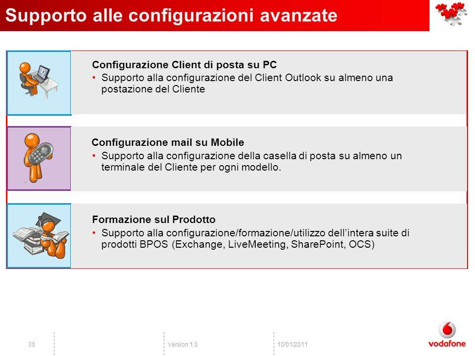 Version 1.03010/01/2011 Configurazione Client di posta su PC Supporto alla configurazione del Client Outlook su almeno una postazione del Cliente Configurazione mail su Mobile Supporto alla configurazione della casella di posta su almeno un terminale del Cliente per ogni modello.