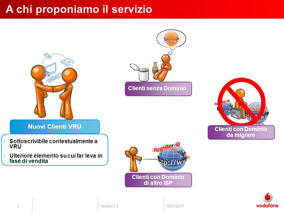 Version 1.0510/01/2011 A chi proponiamo il servizio Nuovi Clienti VRU Sottoscrivibile contestualmente a VRU Ulteriore elemento su cui far leva in fase di vendita Clienti senza Dominio Clienti con Dominio di altro ISP Clienti con Dominio da migrare